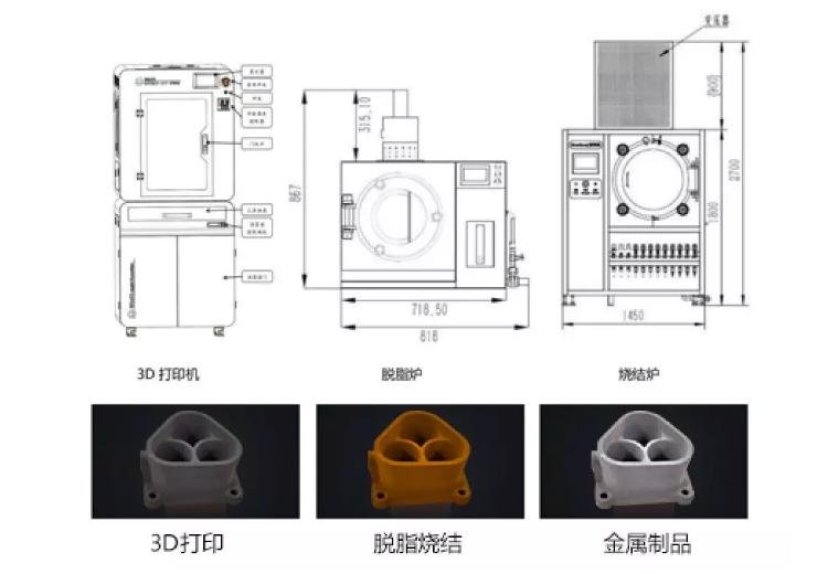 CTC 3D打印深圳展.png